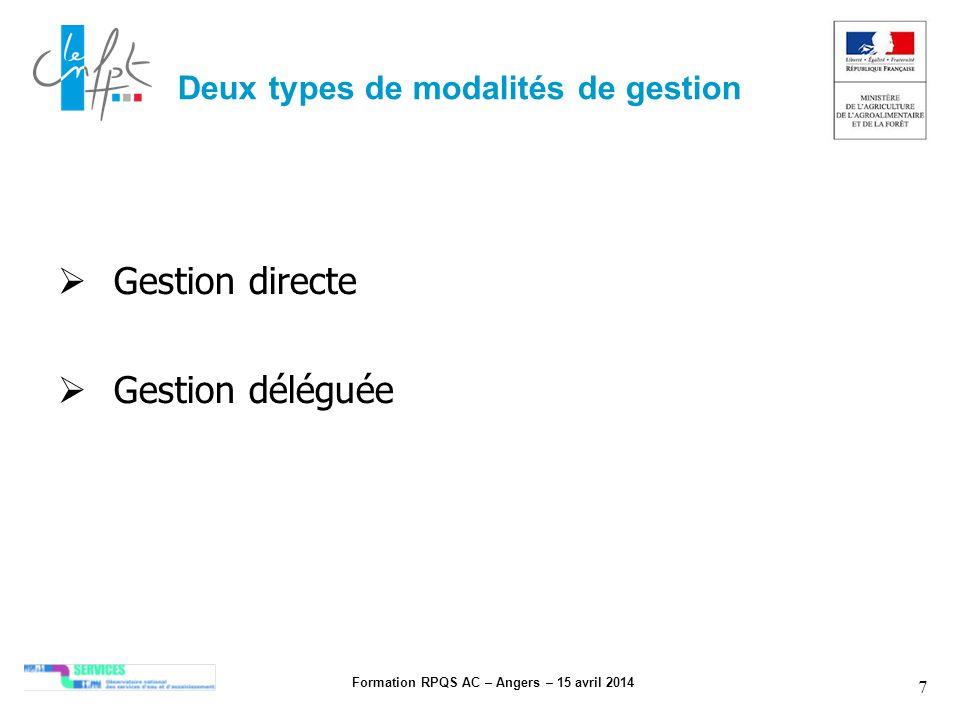 Formation RPQS AC – Angers – 15 avril 2014 7 Deux types de modalités de gestion Gestion directe Gestion déléguée