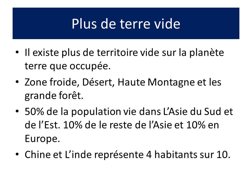 Croissance simultanée des villes et des campagnes Exode rural cause des problèmes Expansion des territoire, déforestation, inondation.