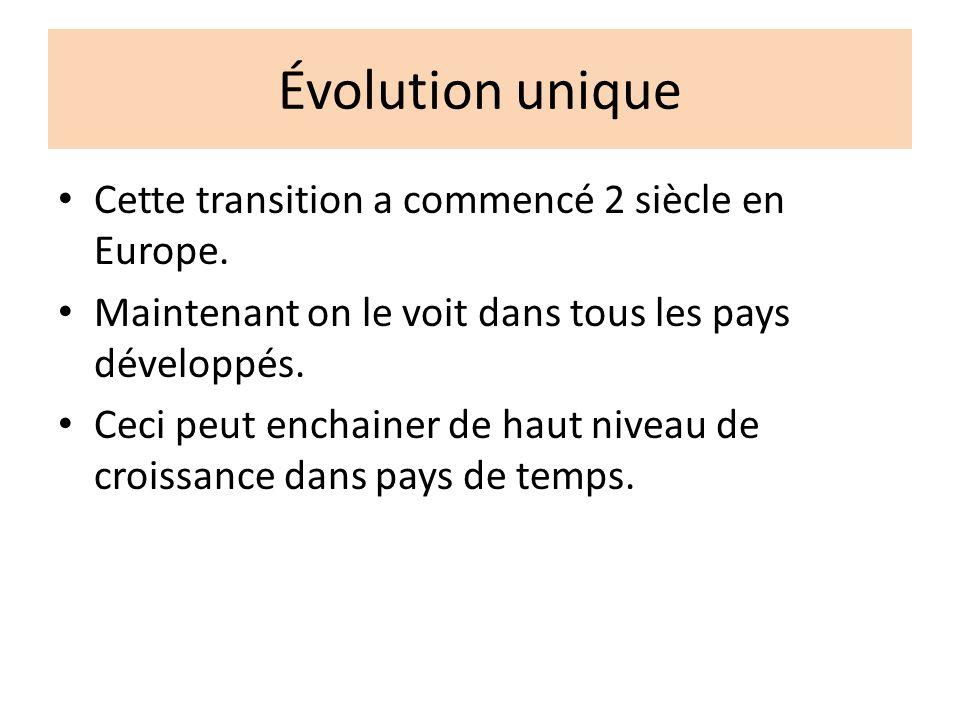Évolution unique Cette transition a commencé 2 siècle en Europe. Maintenant on le voit dans tous les pays développés. Ceci peut enchainer de haut nive