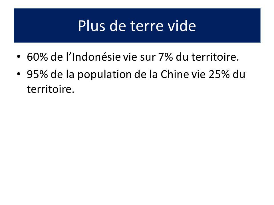 Plus de terre vide 60% de lIndonésie vie sur 7% du territoire. 95% de la population de la Chine vie 25% du territoire.