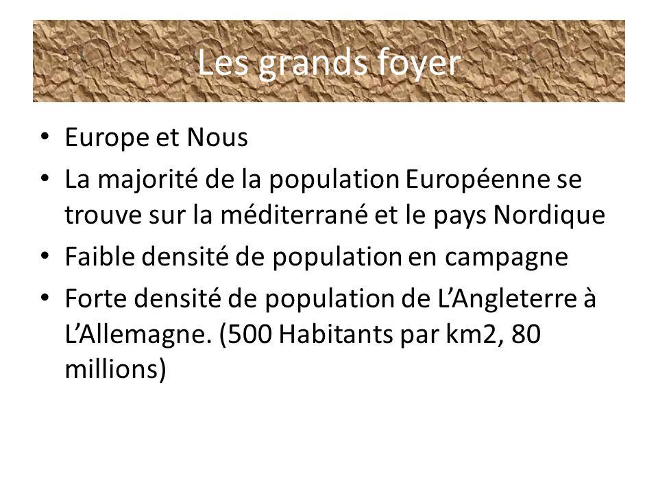 Les grands foyer Europe et Nous La majorité de la population Européenne se trouve sur la méditerrané et le pays Nordique Faible densité de population