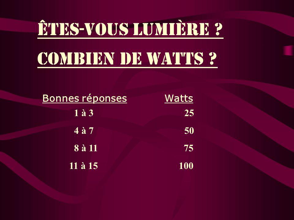 ÊteS-VOUS LUMIÈRE ? COMBIEN DE WATTS ? Bonnes réponses Watts 1 à 3 25 4 à 7 50 8 à 11 75 11 à 15 100
