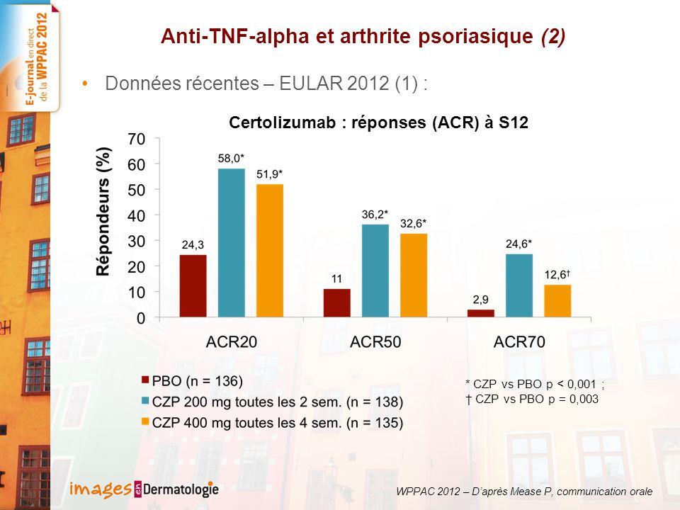 Anti-TNF-alpha et arthrite psoriasique (2) Données récentes – EULAR 2012 (1) : WPPAC 2012 – Daprès Mease P, communication orale * CZP vs PBO p < 0,001