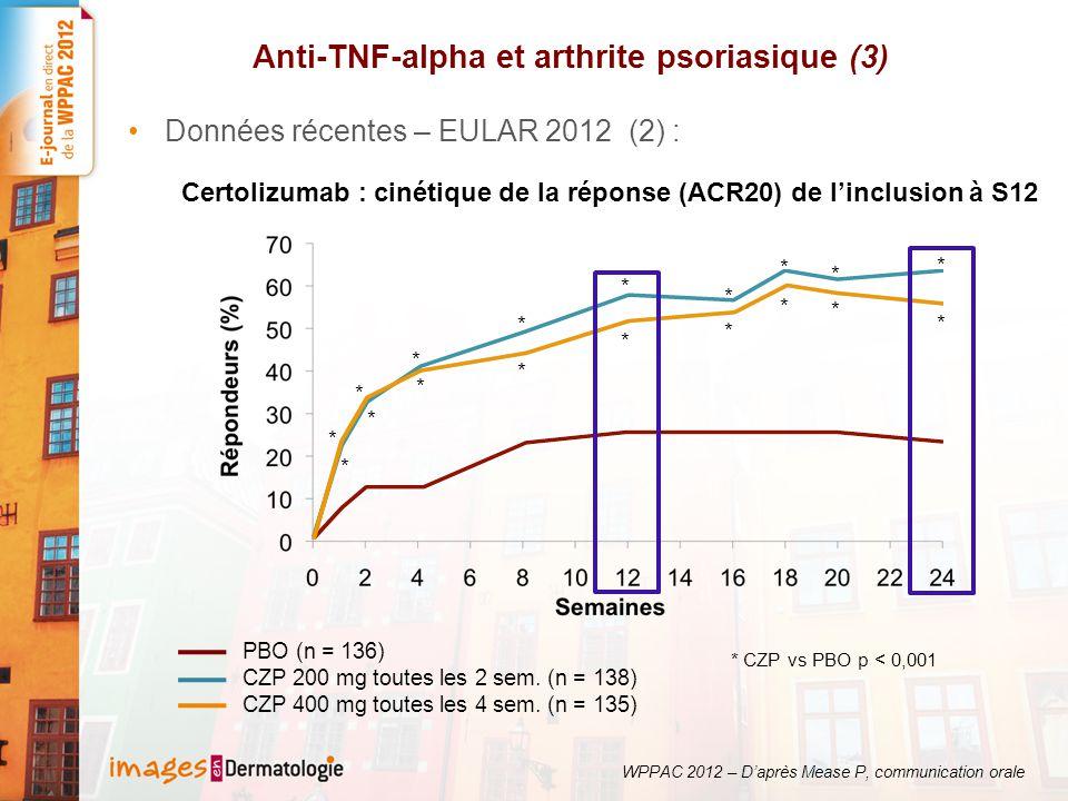Anti-TNF-alpha et arthrite psoriasique (3) Données récentes – EULAR 2012 (2) : WPPAC 2012 – Daprès Mease P, communication orale * * * * * * * * * * *