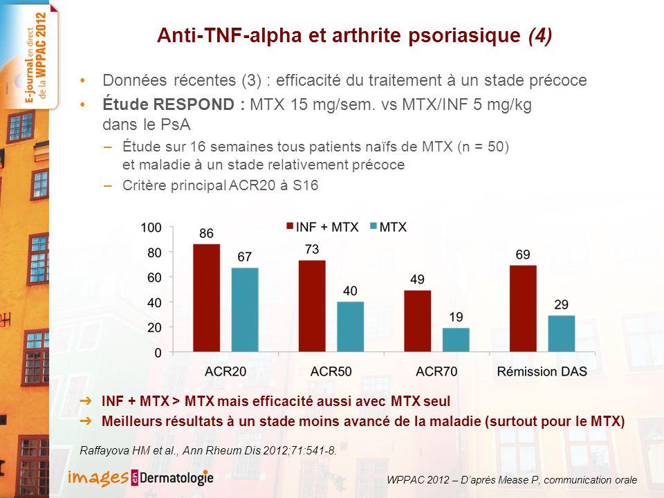 Anti-TNF-alpha et arthrite psoriasique (4) Données récentes (3) : efficacité du traitement à un stade précoce Étude RESPOND : MTX 15 mg/sem. vs MTX/IN