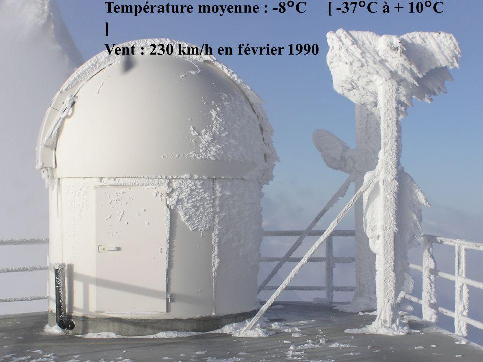 Observatoire du Sphinx Température moyenne : -8°C [ -37°C à + 10°C ] Vent : 230 km/h en février 1990