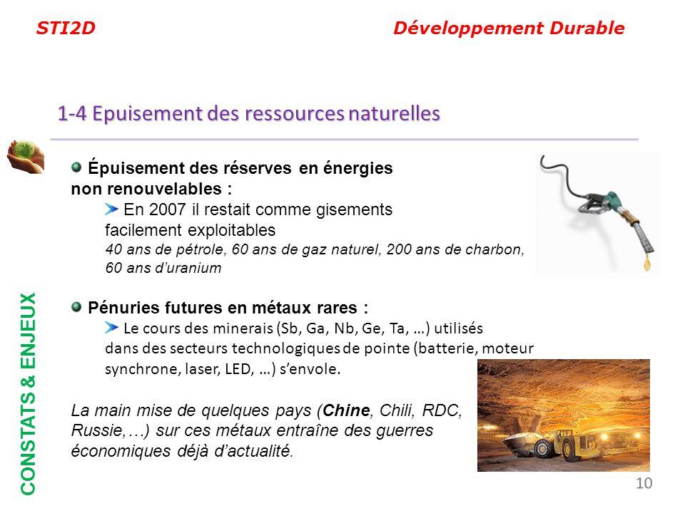 STI2D Développement Durable CONSTATS & ENJEUX Épuisement des réserves en énergies non renouvelables : En 2007 il restait comme gisements facilement ex