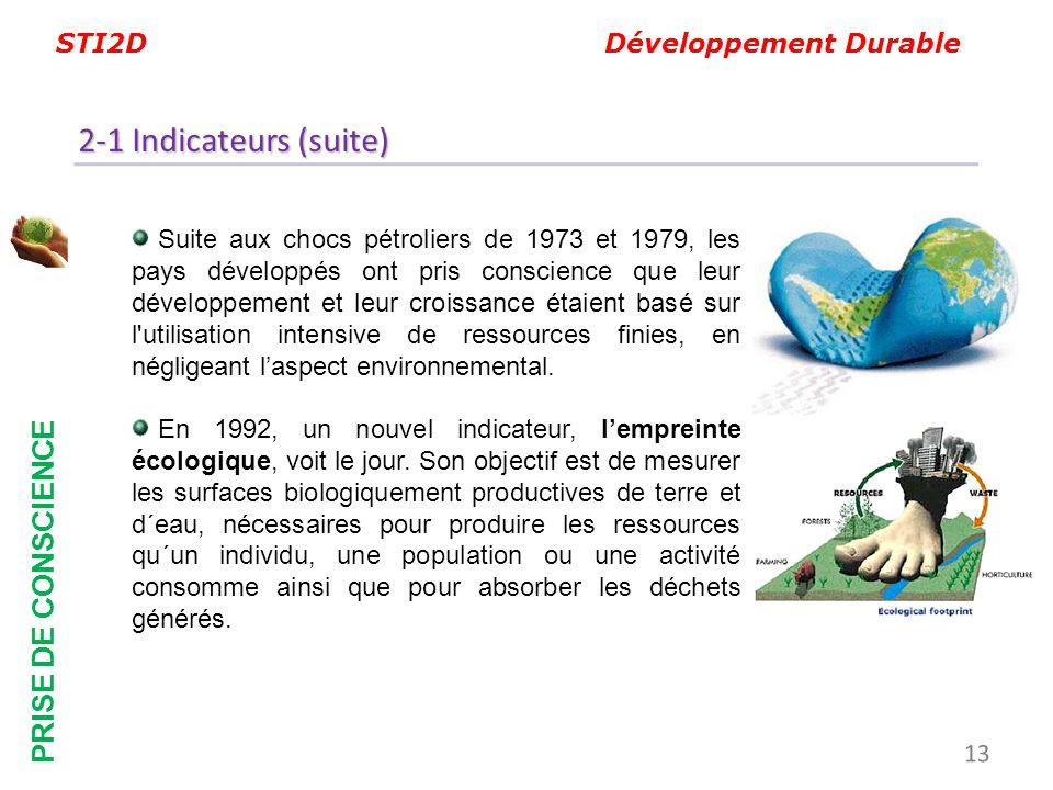 STI2D Développement Durable PRISE DE CONSCIENCE Suite aux chocs pétroliers de 1973 et 1979, les pays développés ont pris conscience que leur développe