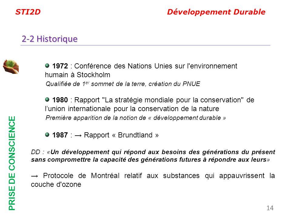 STI2D Développement Durable PRISE DE CONSCIENCE 1972 : Conférence des Nations Unies sur l'environnement humain à Stockholm Qualifiée de 1 er sommet de