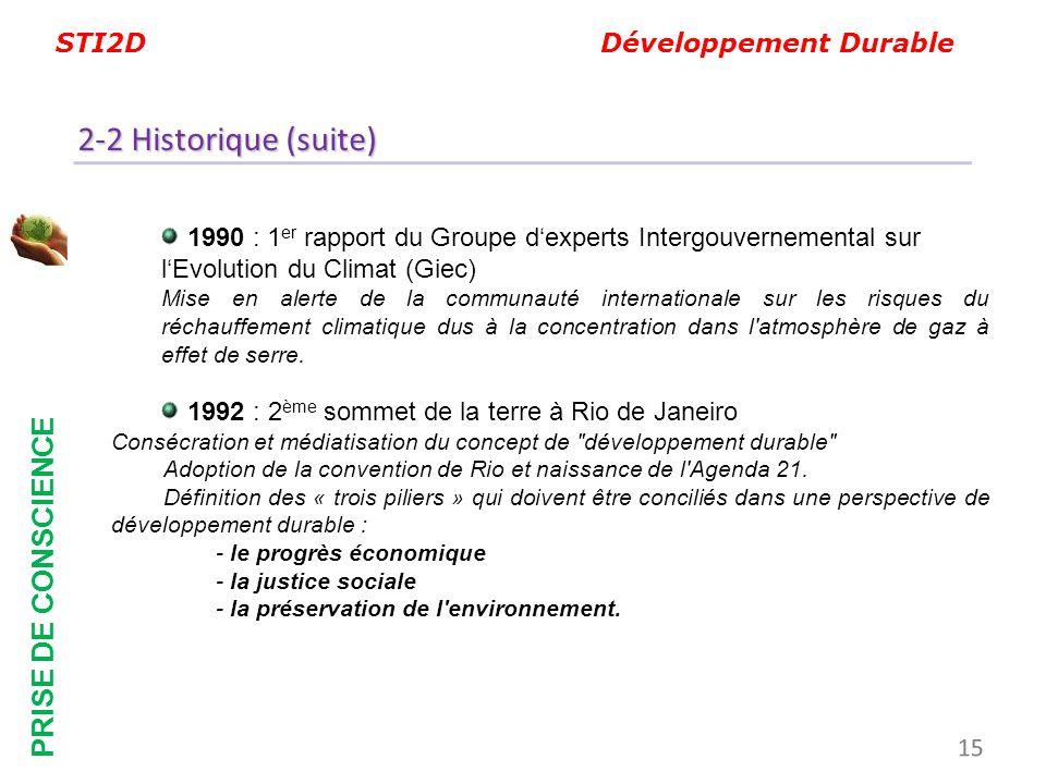 STI2D Développement Durable PRISE DE CONSCIENCE 1990 : 1 er rapport du Groupe dexperts Intergouvernemental sur lEvolution du Climat (Giec) Mise en ale