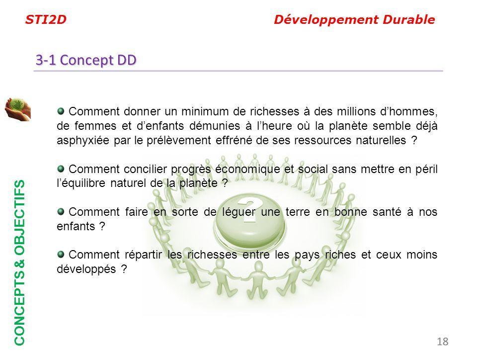 STI2D Développement Durable Comment donner un minimum de richesses à des millions dhommes, de femmes et denfants démunies à lheure où la planète sembl