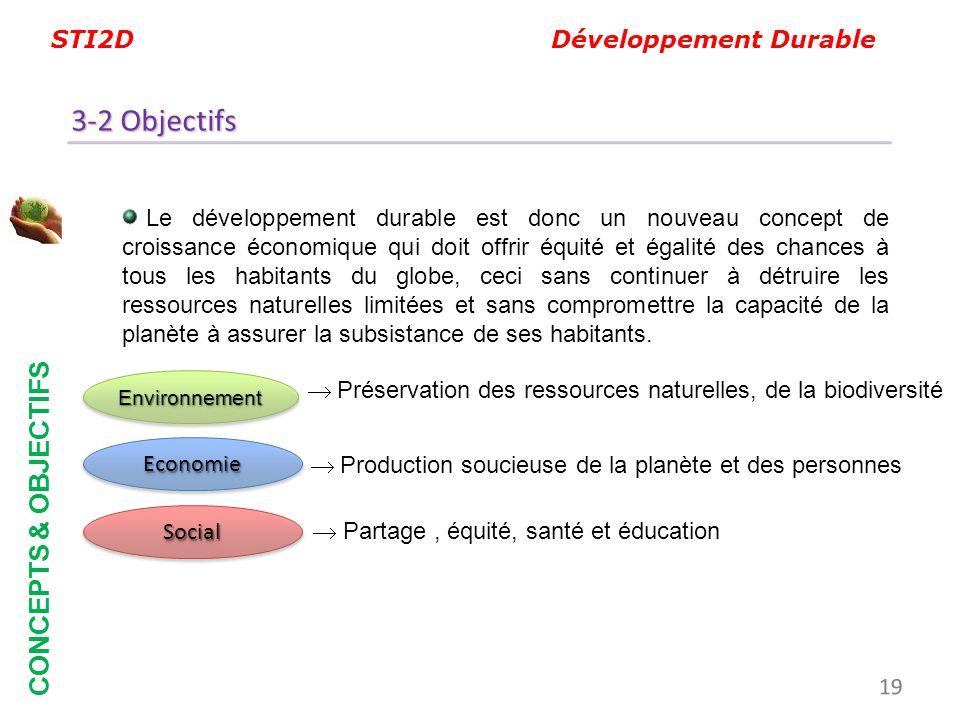 STI2D Développement Durable Le développement durable est donc un nouveau concept de croissance économique qui doit offrir équité et égalité des chance