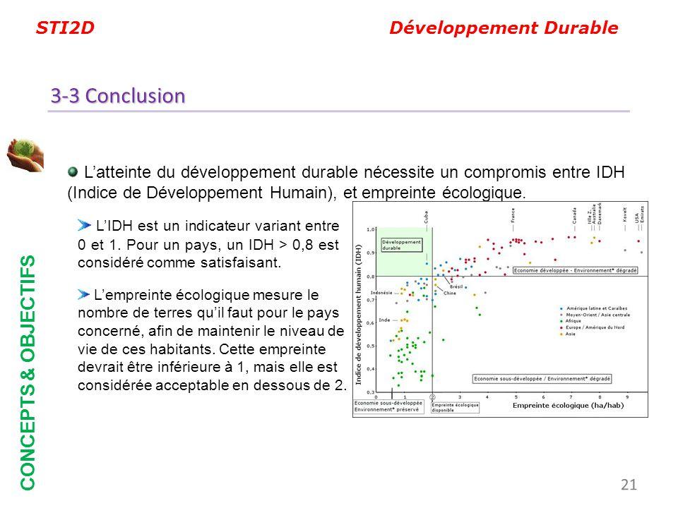 STI2D Développement Durable Latteinte du développement durable nécessite un compromis entre IDH (Indice de Développement Humain), et empreinte écologi
