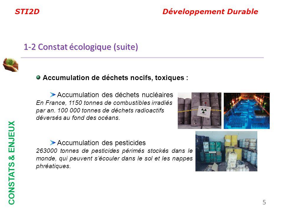 STI2D Développement Durable CONSTATS & ENJEUX Accumulation de déchets nocifs, toxiques : Accumulation des déchets nucléaires En France, 1150 tonnes de