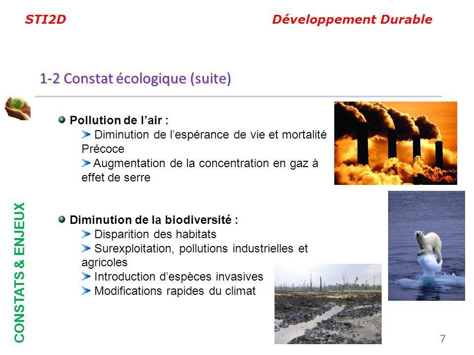 STI2D Développement Durable CONSTATS & ENJEUX Pollution de lair : Diminution de lespérance de vie et mortalité Précoce Augmentation de la concentratio