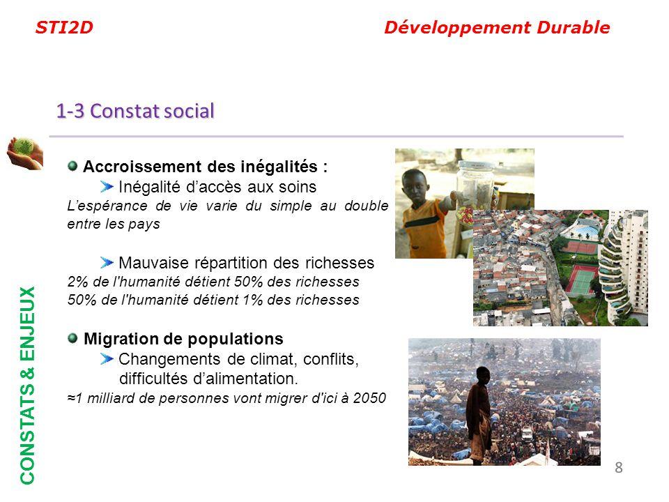 STI2D Développement Durable CONSTATS & ENJEUX Accroissement des inégalités : Inégalité daccès aux soins Lespérance de vie varie du simple au double en