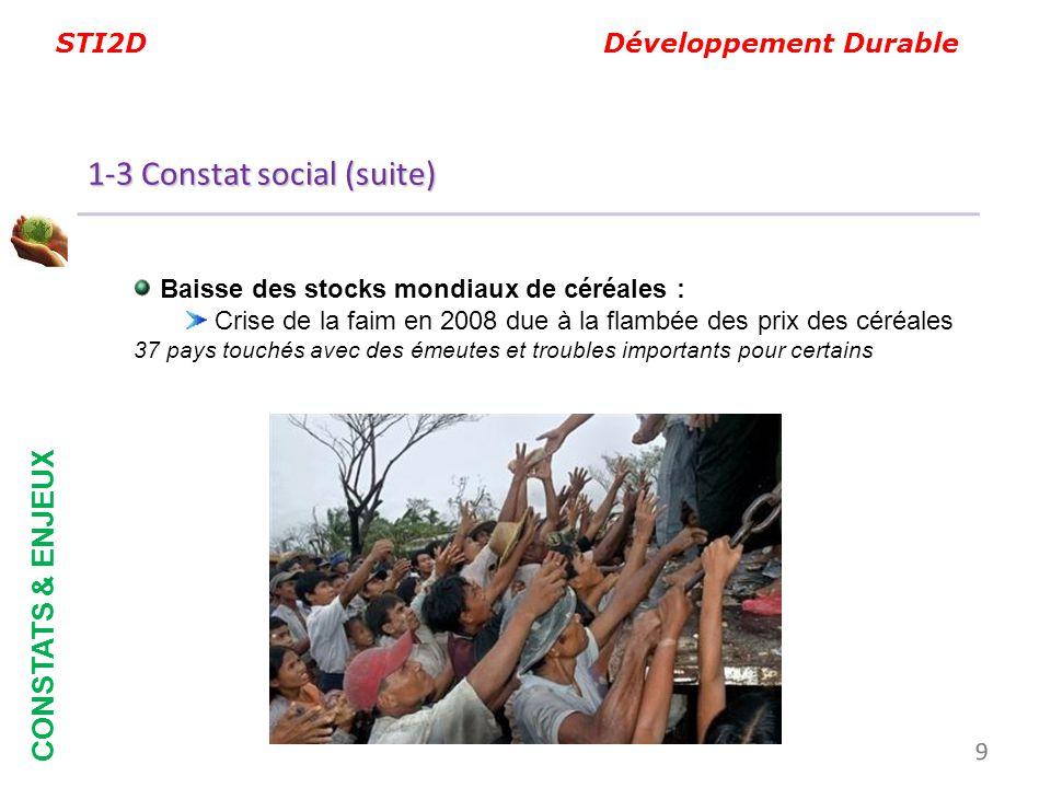 STI2D Développement Durable CONSTATS & ENJEUX Baisse des stocks mondiaux de céréales : Crise de la faim en 2008 due à la flambée des prix des céréales