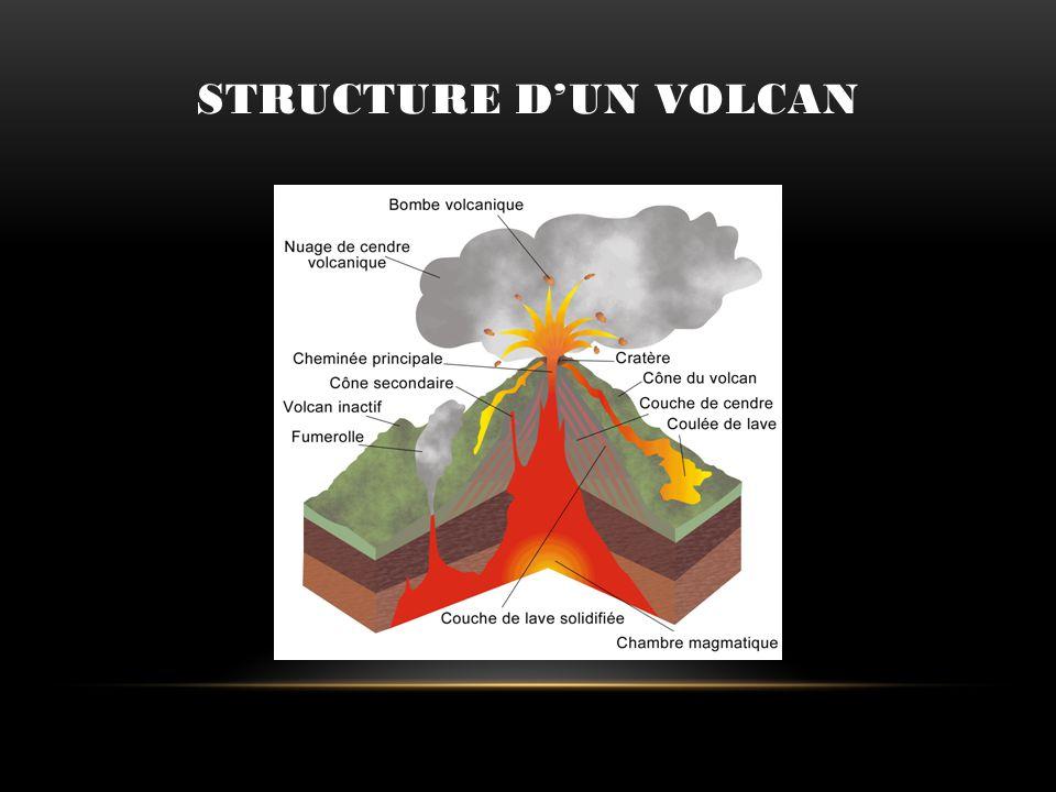 LEXIQUE Un stratovolcan est un volcan dont la structure est constituée de l accumulation de coulées de lave.