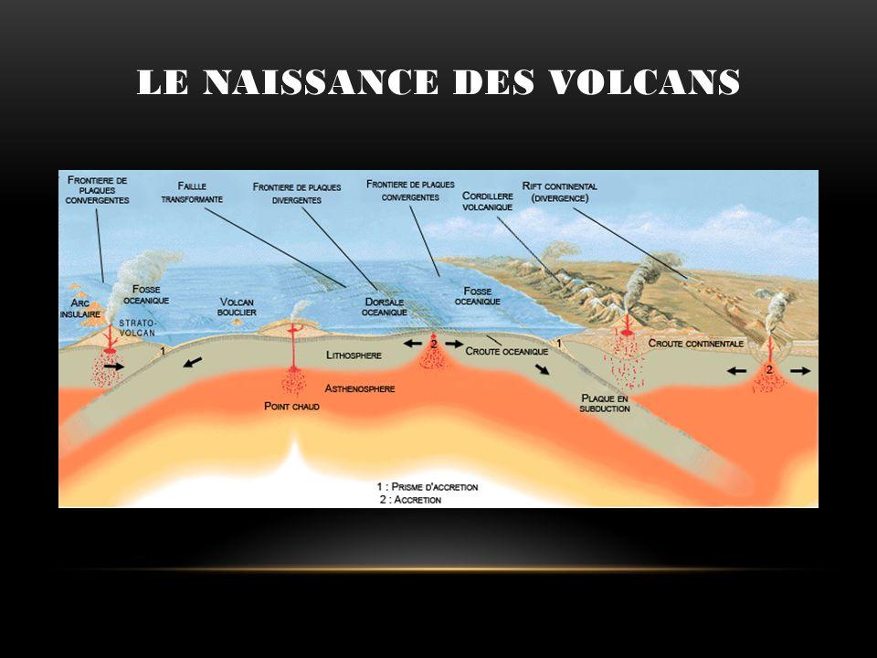 Il ny a pas de volcans sous la mer (Faux) QUIZ