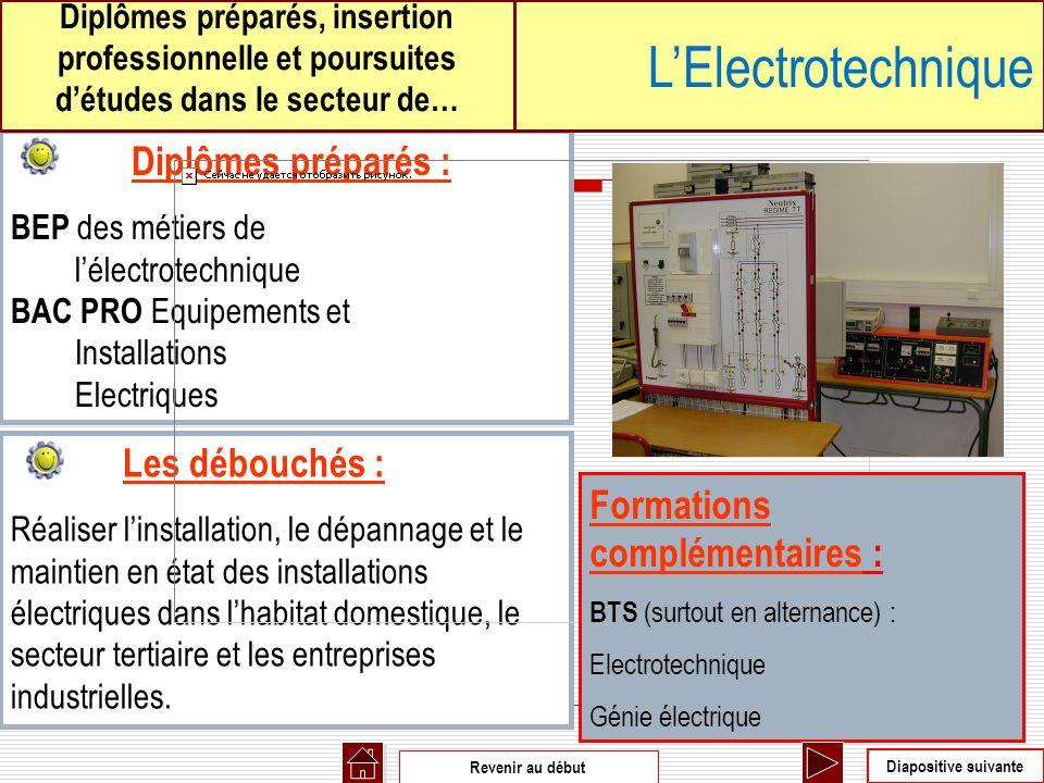 Diplômes préparés : BEP des métiers de lélectrotechnique BAC PRO Equipements et Installations Electriques Les débouchés : Réaliser linstallation, le d