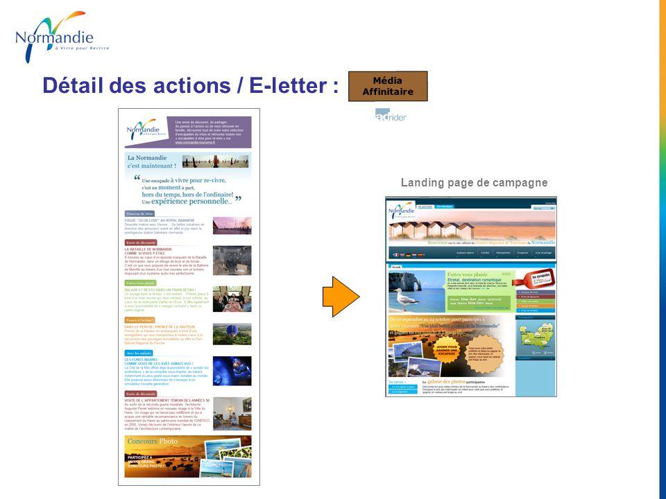 Détail des actions / liens sponsorisés : Landing page de campagne Adwords