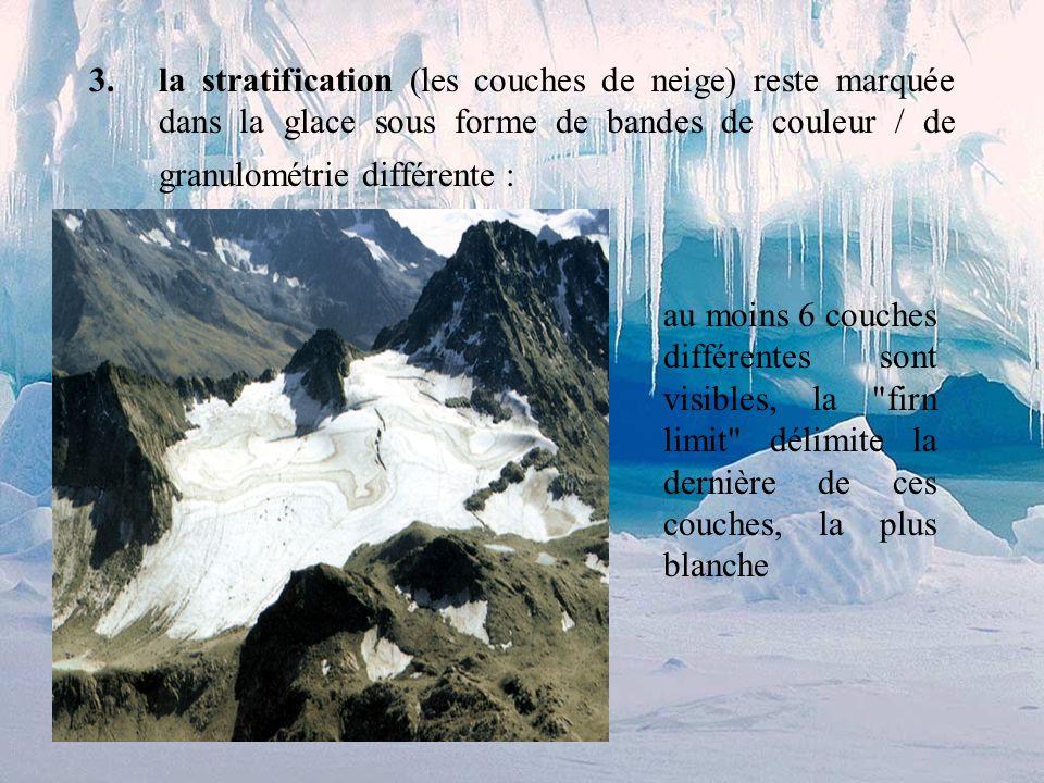 2.couches de neige -> névé (