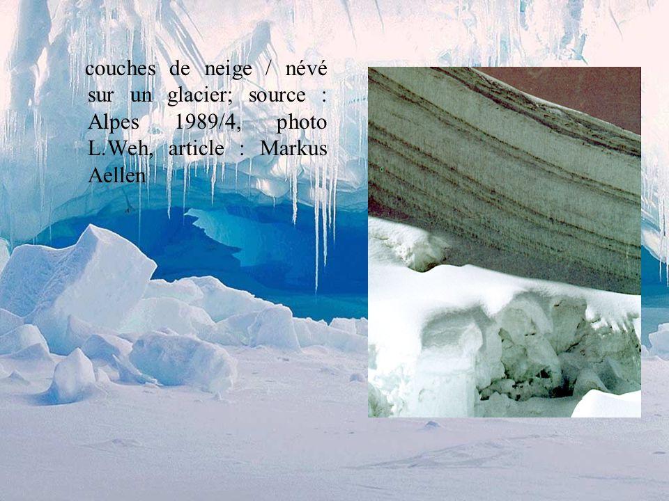 3.la stratification (les couches de neige) reste marquée dans la glace sous forme de bandes de couleur / de granulométrie différente : au moins 6 couches différentes sont visibles, la firn limit délimite la dernière de ces couches, la plus blanche