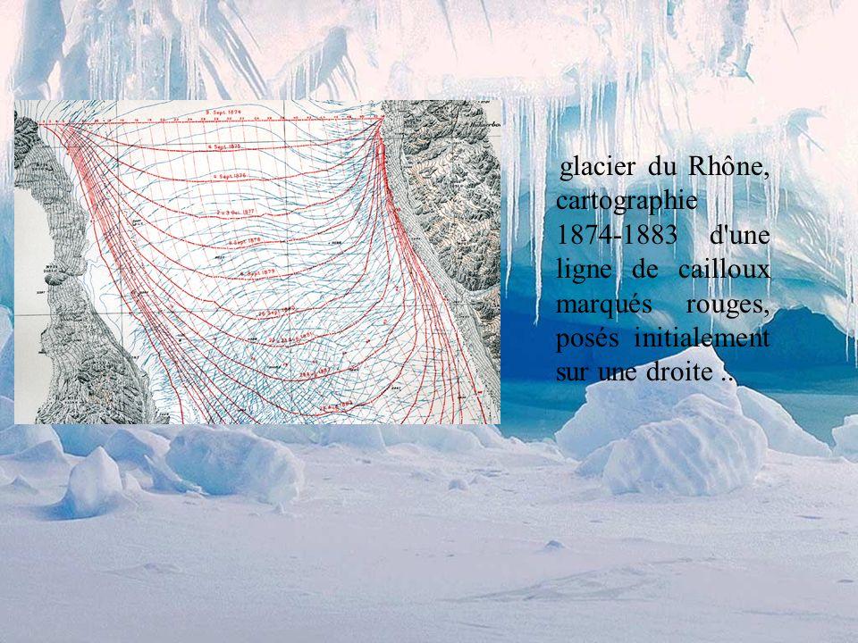 mer de glace, années 80