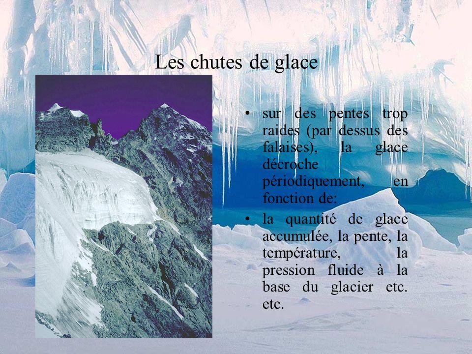 Les Crevasses et les Séracs crevasses, seracs (temoins d'une déformation cassante de la glace) l'image simple (du glacier de vallée) donnée ci-dessus