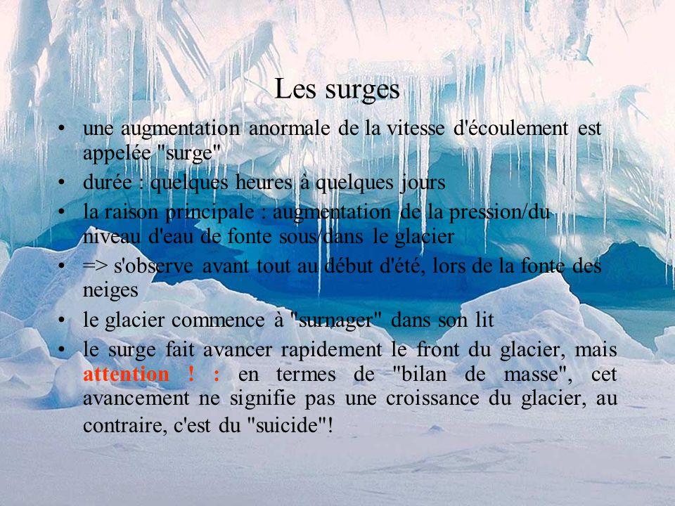 l'éboulement de glace de l'Altels, 11 septembre 1895 1 décembre 1894 15 septembre 1895 28 septembre 1895