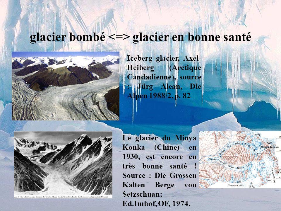 Létat de santé des glaciers Existe til aujourdhui encore des glaciers qui avancent?