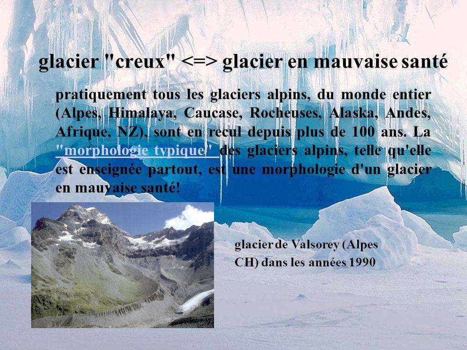 front bombé, raide, convexe glacier en bonne santé front du glacier du Rhône à Gletsch en 1822, vue par Triner photo prise entre 1856 et 1858 par Bruel