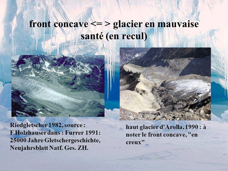 glacier creux glacier en mauvaise santé pratiquement tous les glaciers alpins, du monde entier (Alpes, Himalaya, Caucase, Rocheuses, Alaska, Andes, Afrique, NZ), sont en recul depuis plus de 100 ans.