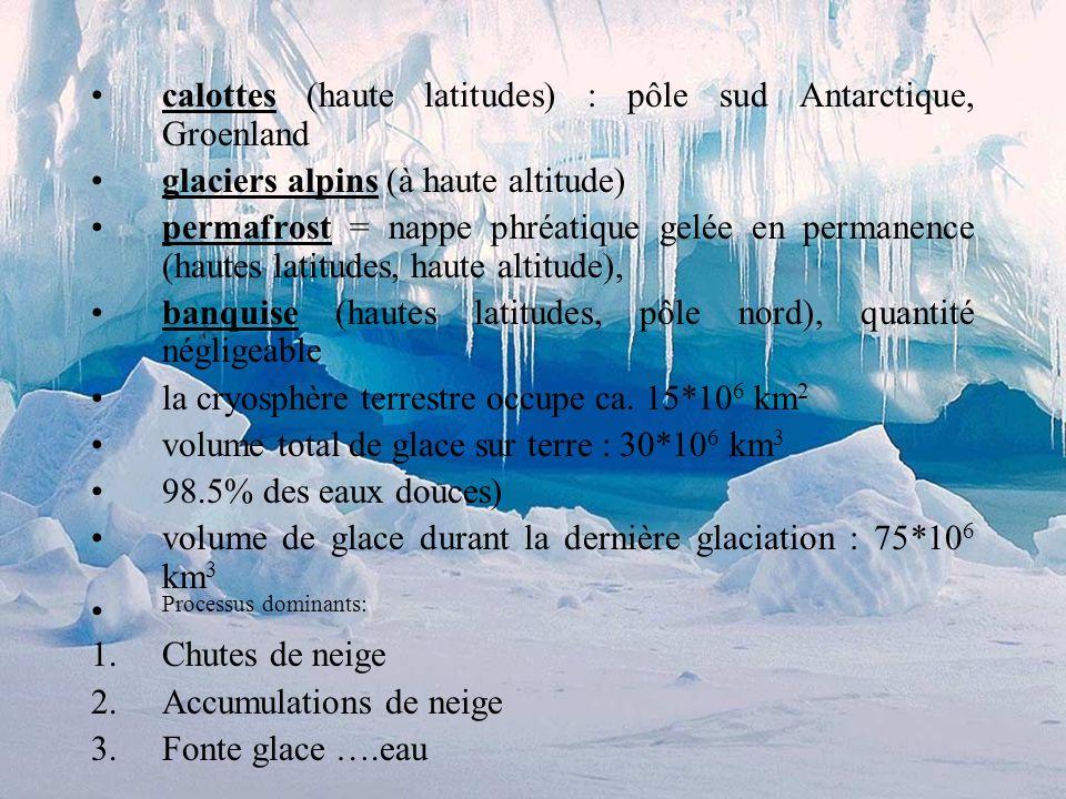 Introduction: où est la glace et pourquoi? Sur la Terre