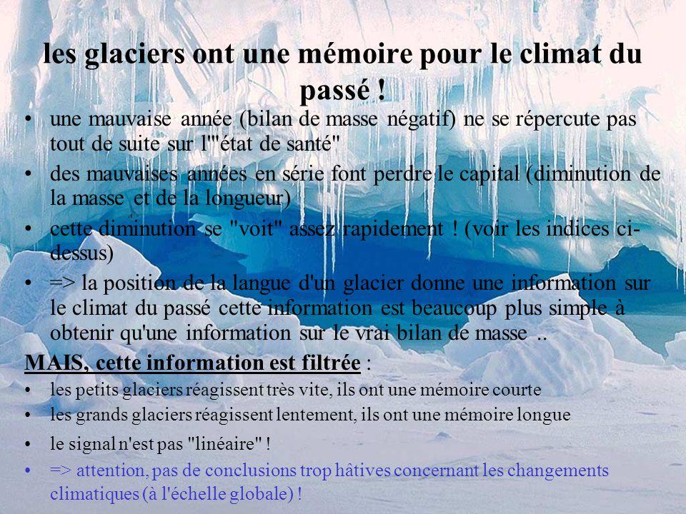 front concave glacier en mauvaise santé (en recul) Riedgletscher 1982, source : F.Holzhauser dans : Furrer 1991: 25000 Jahre Gletschergeschichte, Neuj