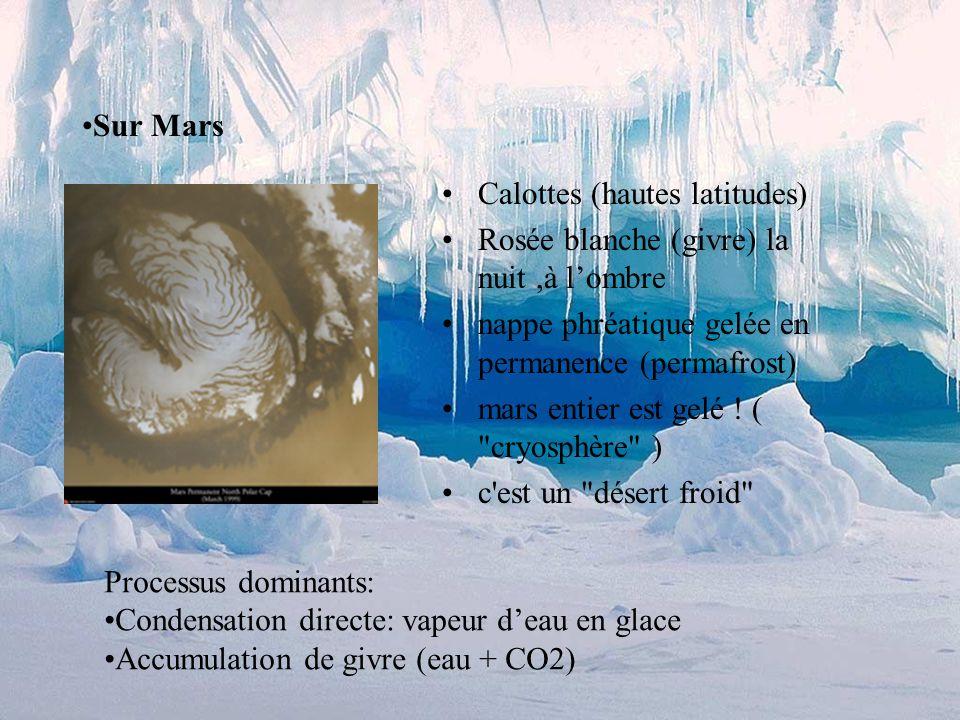calottes (haute latitudes) : pôle sud Antarctique, Groenland glaciers alpins (à haute altitude) permafrost = nappe phréatique gelée en permanence (hautes latitudes, haute altitude), banquise (hautes latitudes, pôle nord), quantité négligeable la cryosphère terrestre occupe ca.