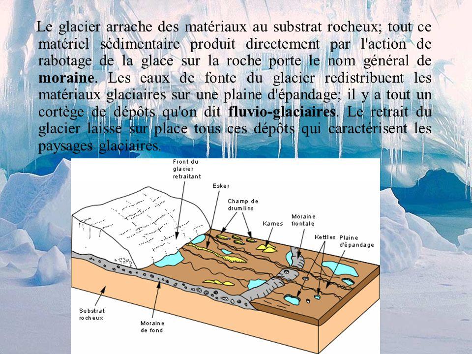 Lérosion dun glacier de vallée Durant la glaciation, l écoulement des glaces creuse à nouveau les vallées Après la fonte des glaces, on aura un paysage de cirques glaciaires (anciennes zones d accumulation de la glace), de vallées dites en U (auges glaciaires), de pics et d arêtes délimitant des vallées suspendues résultant du creusement par des glaciers plus petits venant se fondre dans le glacier principal.