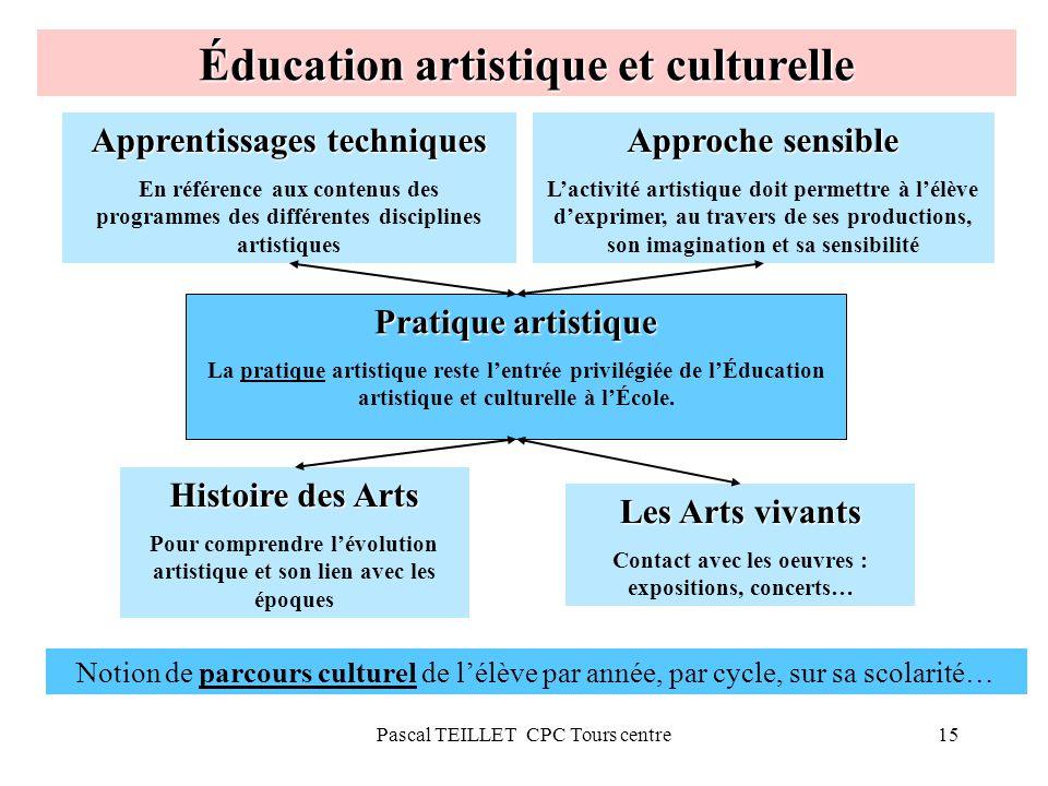15 Éducation artistique et culturelle Pratique artistique La pratique artistique reste lentrée privilégiée de lÉducation artistique et culturelle à lÉ