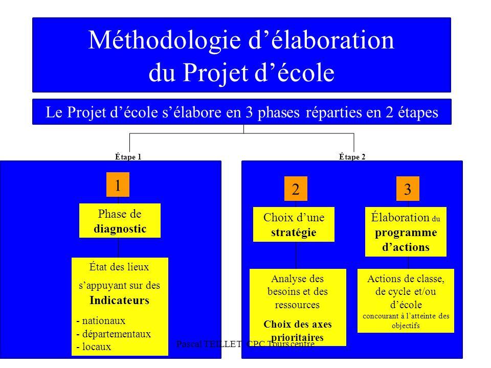 4 Méthodologie délaboration du Projet décole Phase de diagnostic Élaboration du programme dactions Choix dune stratégie État des lieux sappuyant sur d