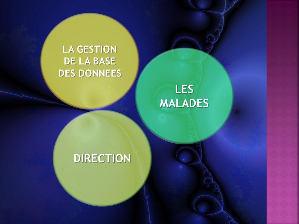 LA GESTION DE LA BASE DES DONNEES DIRECTION LES MALADES