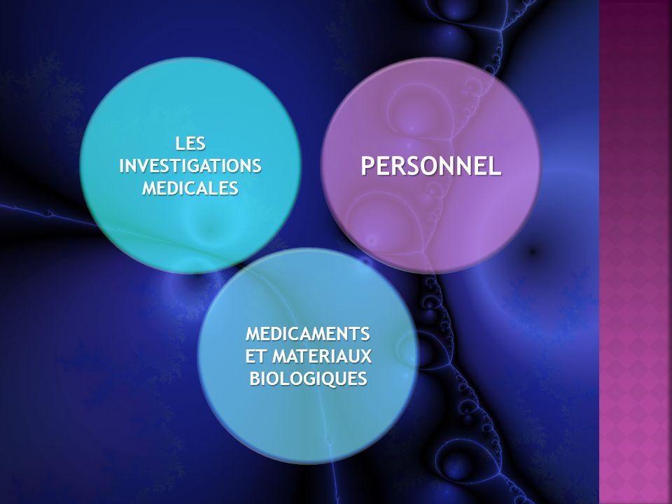 LES INVESTIGATIONS MEDICALES MEDICAMENTS ET MATERIAUX BIOLOGIQUES PERSONNEL
