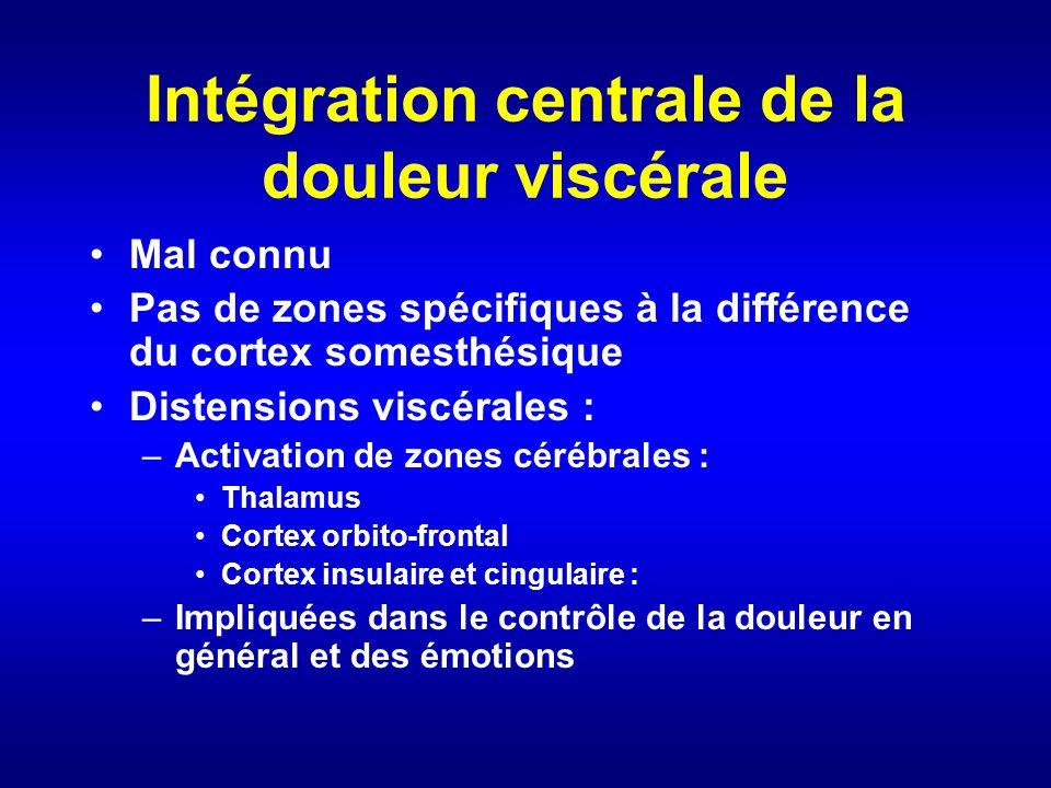 Intégration centrale de la douleur viscérale Mal connu Pas de zones spécifiques à la différence du cortex somesthésique Distensions viscérales : –Acti