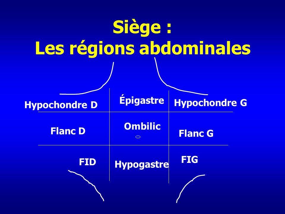 Siège : Les régions abdominales Épigastre Hypochondre D Hypochondre G Ombilic Flanc D Flanc G Hypogastre FID FIG