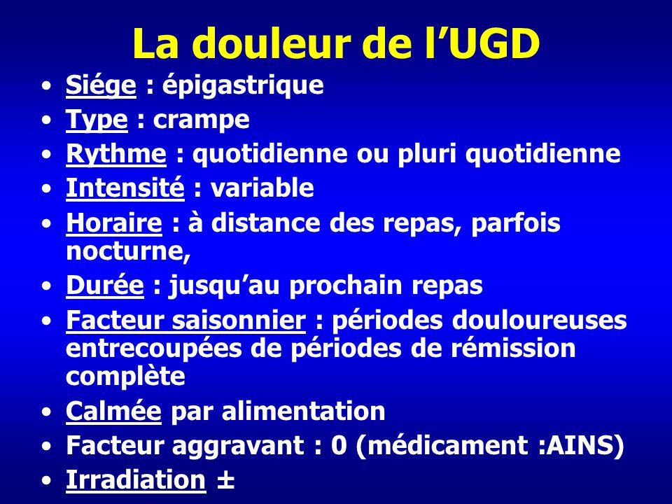 La douleur de lUGD Siége : épigastrique Type : crampe Rythme : quotidienne ou pluri quotidienne Intensité : variable Horaire : à distance des repas, p