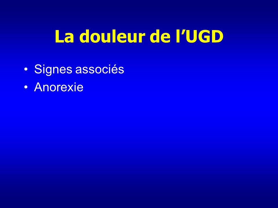 La douleur de lUGD Signes associés Anorexie