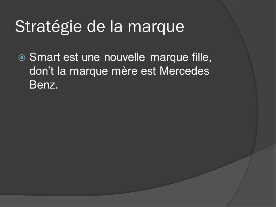 Stratégie de la marque Smart est une nouvelle marque fille, dont la marque mère est Mercedes Benz.
