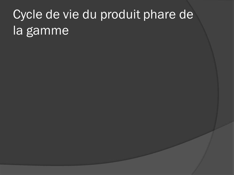 Cycle de vie du produit phare de la gamme
