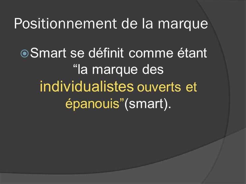 Positionnement de la marque Smart se définit comme étant la marque des individualistes ouverts et épanouis(smart).
