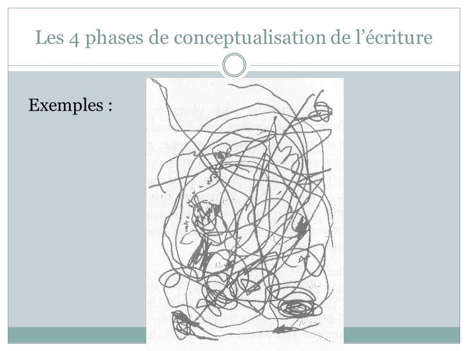 Les 4 phases de conceptualisation de lécriture Exemples :