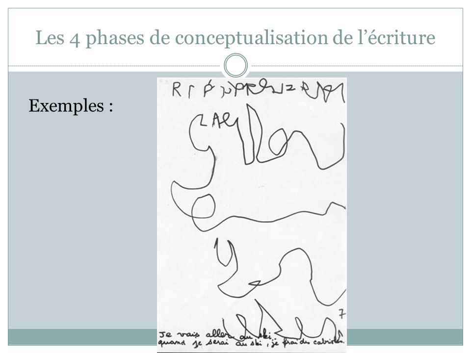 Les 4 phases de conceptualisation de lécriture Phase ALPHABETIQUE Chaque signe graphique représente un phonème de la langue 4